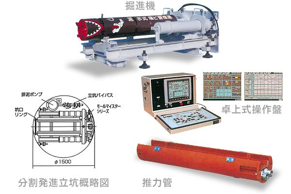 アンクルモールV工法φ1500発進型